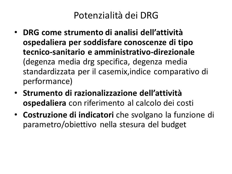 Potenzialità dei DRG