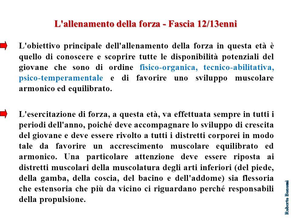 L allenamento della forza - Fascia 12/13enni