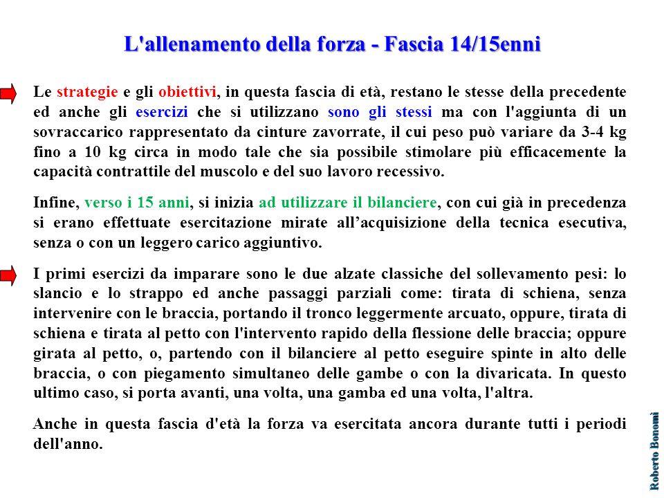 L allenamento della forza - Fascia 14/15enni