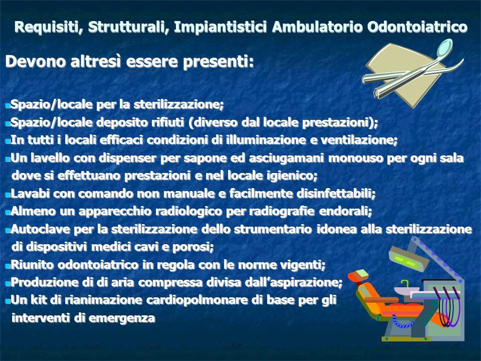 Requisiti, Strutturali, Impiantistici Ambulatorio Odontoiatrico