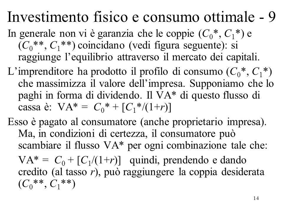 Investimento fisico e consumo ottimale - 9