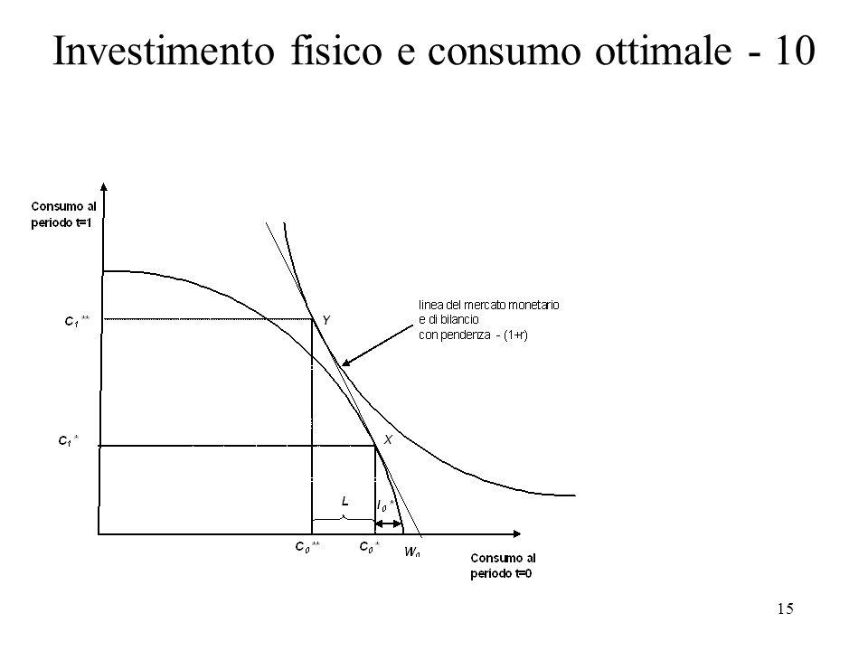 Investimento fisico e consumo ottimale - 10
