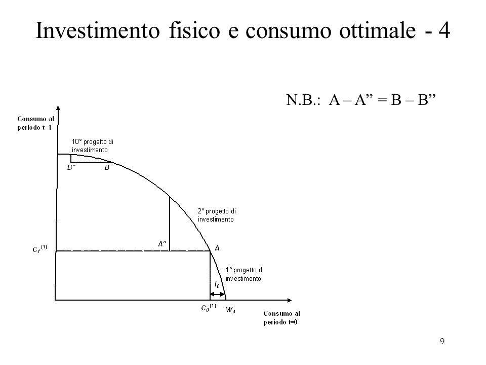 Investimento fisico e consumo ottimale - 4