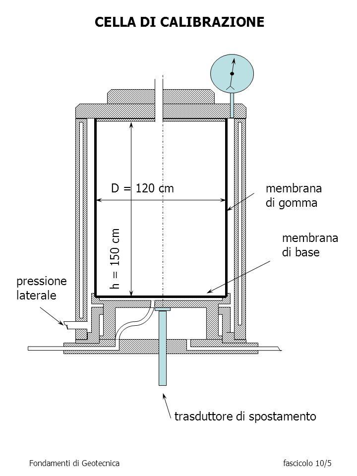 CELLA DI CALIBRAZIONE D = 120 cm membrana di gomma membrana di base