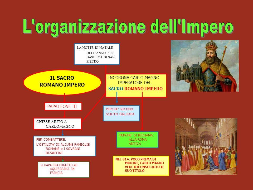 L organizzazione dell Impero