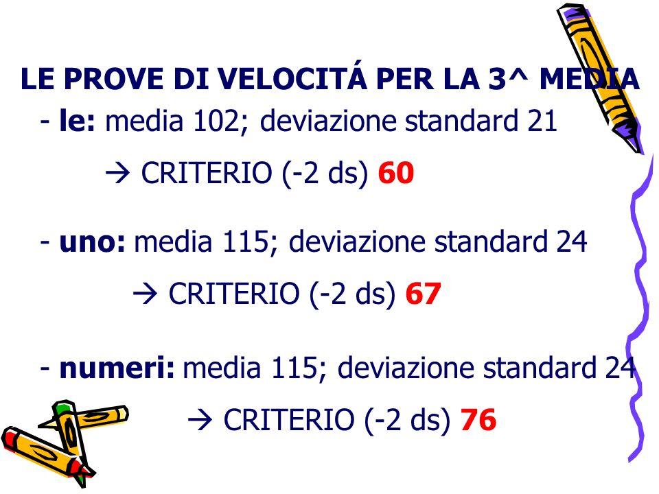 LE PROVE DI VELOCITÁ PER LA 3^ MEDIA