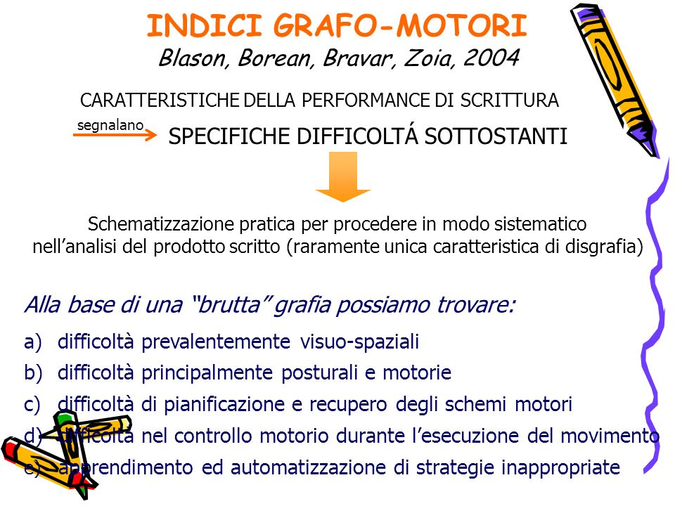 INDICI GRAFO-MOTORI Blason, Borean, Bravar, Zoia, 2004