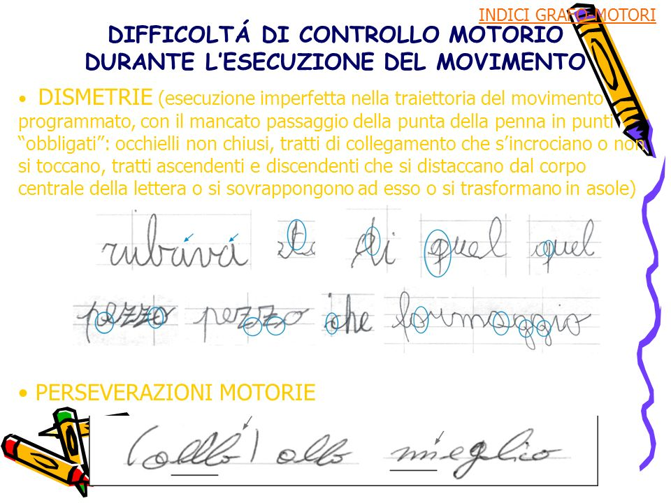 DIFFICOLTÁ DI CONTROLLO MOTORIO DURANTE L'ESECUZIONE DEL MOVIMENTO
