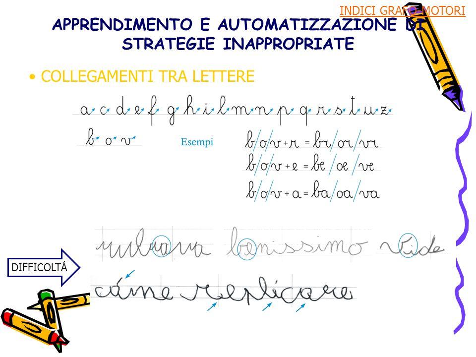 APPRENDIMENTO E AUTOMATIZZAZIONE DI STRATEGIE INAPPROPRIATE
