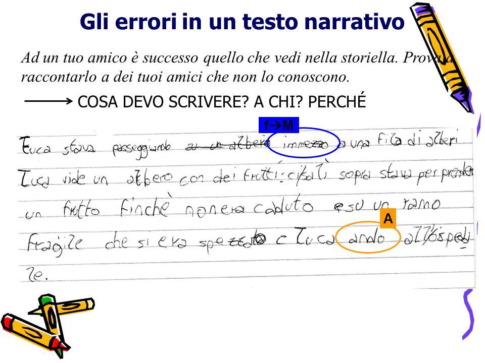 Gli errori in un testo narrativo