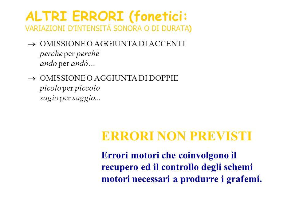 ALTRI ERRORI (fonetici: VARIAZIONI D'INTENSITÁ SONORA O DI DURATA)
