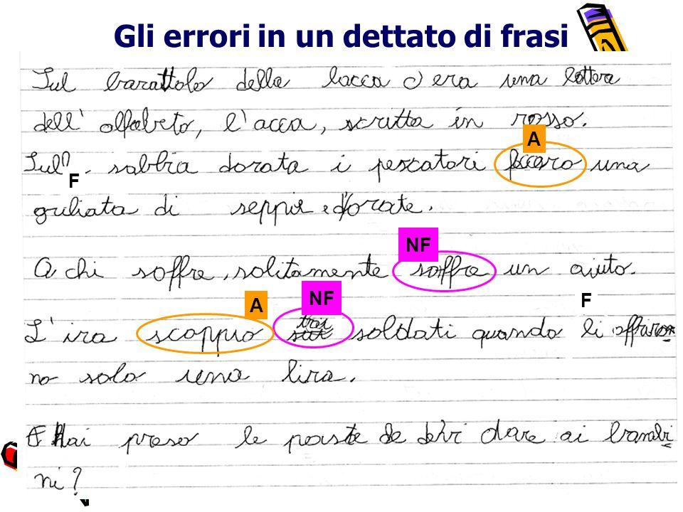 Gli errori in un dettato di frasi