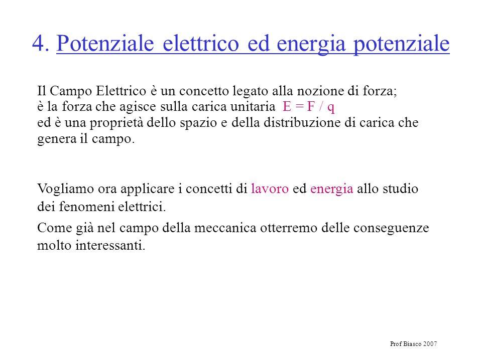 4. Potenziale elettrico ed energia potenziale