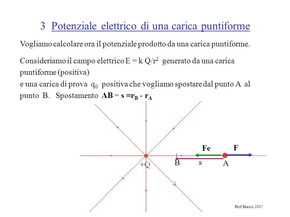 3 Potenziale elettrico di una carica puntiforme
