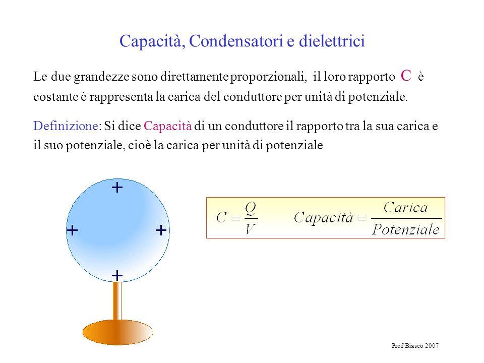 Capacità, Condensatori e dielettrici