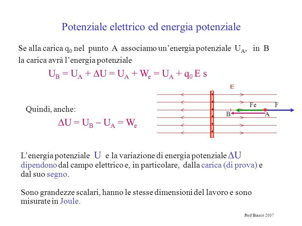 Potenziale elettrico ed energia potenziale