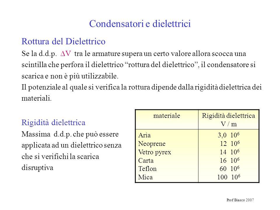 Condensatori e dielettrici