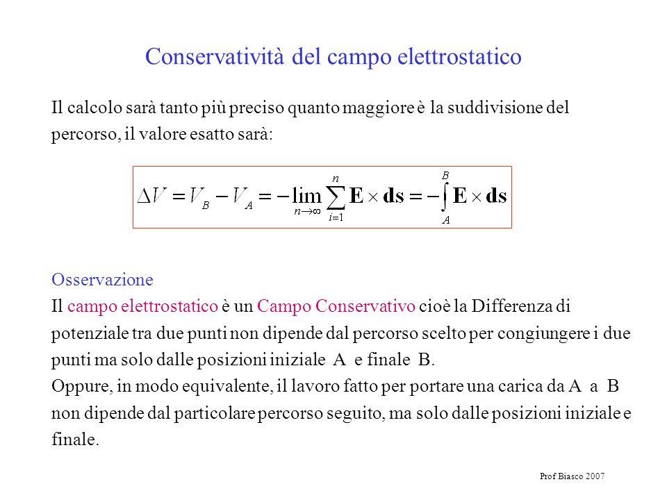 Conservatività del campo elettrostatico
