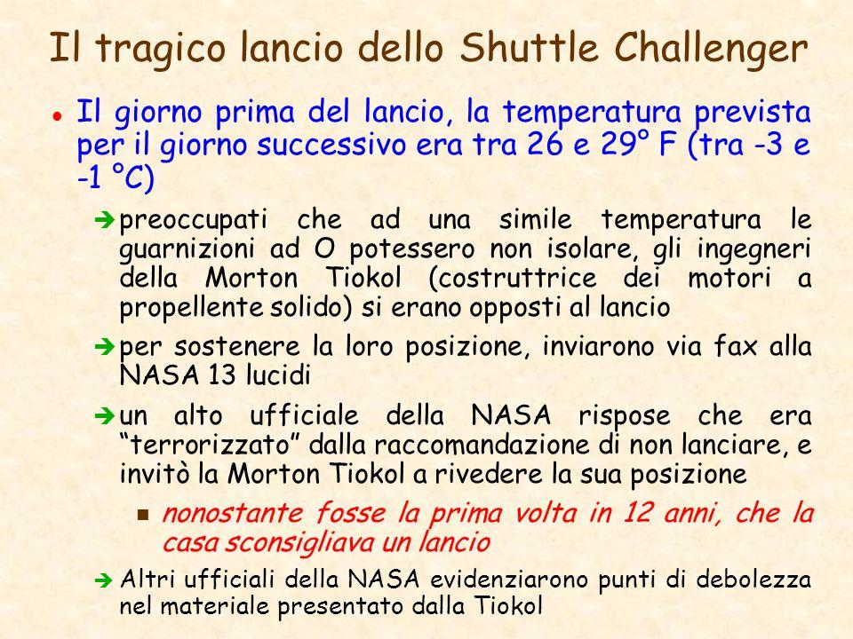 Il tragico lancio dello Shuttle Challenger