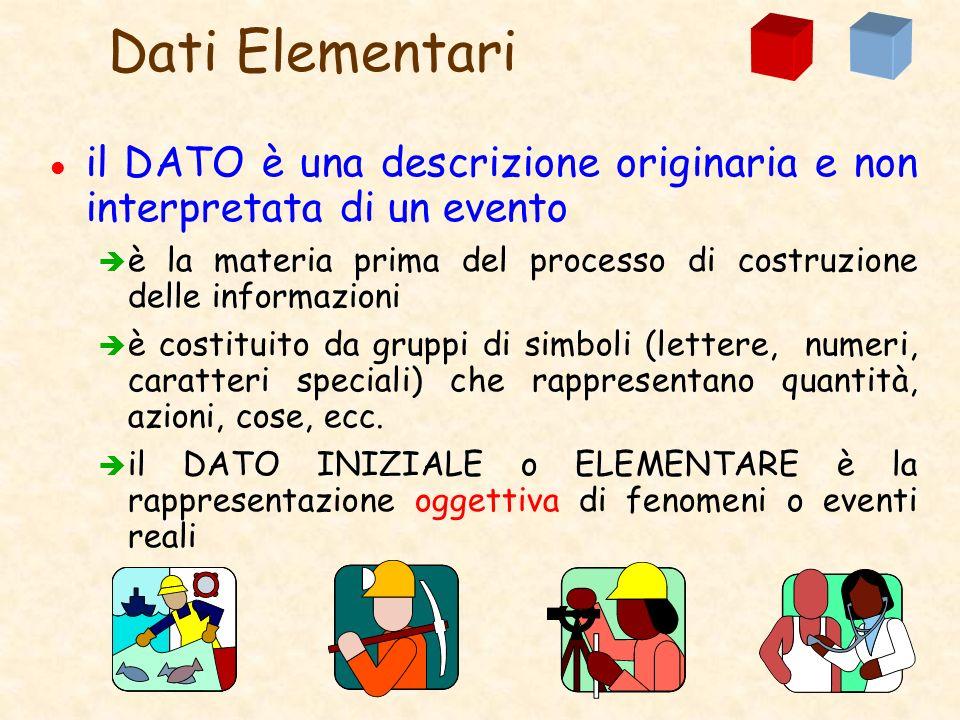 Dati Elementari il DATO è una descrizione originaria e non interpretata di un evento.