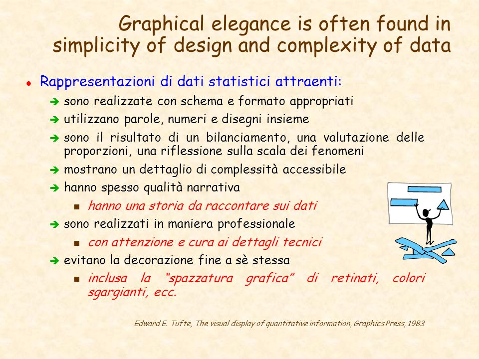Graphical elegance is often found in simplicity of design and complexity of data