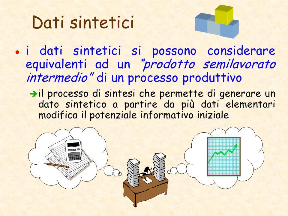 Dati sintetici i dati sintetici si possono considerare equivalenti ad un prodotto semilavorato intermedio di un processo produttivo.