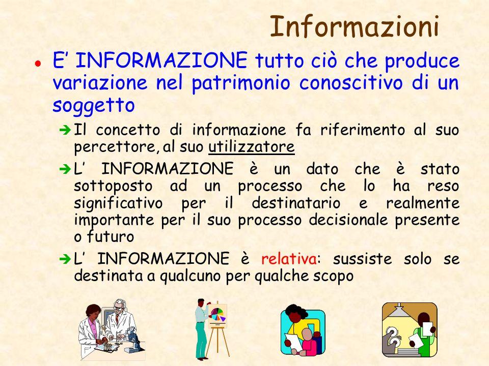 Informazioni E' INFORMAZIONE tutto ciò che produce variazione nel patrimonio conoscitivo di un soggetto.