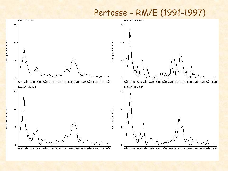 Pertosse - RM/E (1991-1997)
