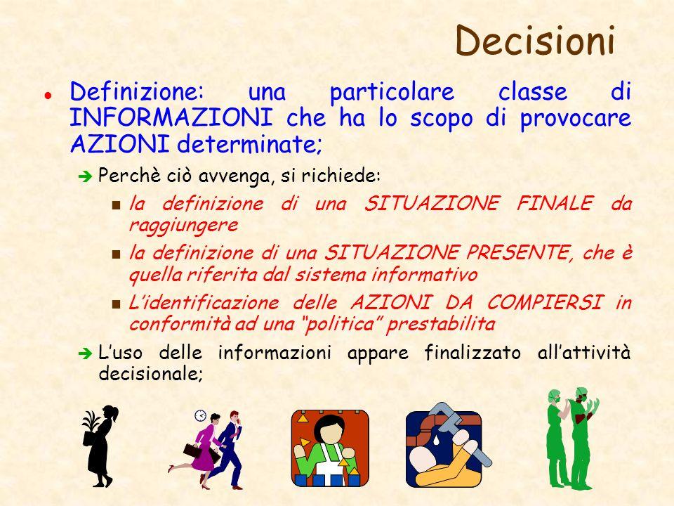 Decisioni Definizione: una particolare classe di INFORMAZIONI che ha lo scopo di provocare AZIONI determinate;