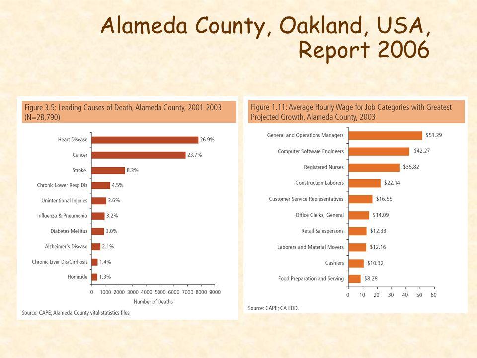 Alameda County, Oakland, USA, Report 2006