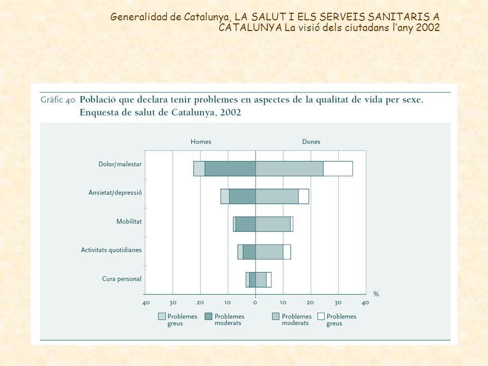 Generalidad de Catalunya, LA SALUT I ELS SERVEIS SANITARIS A CATALUNYA La visió dels ciutadans l'any 2002