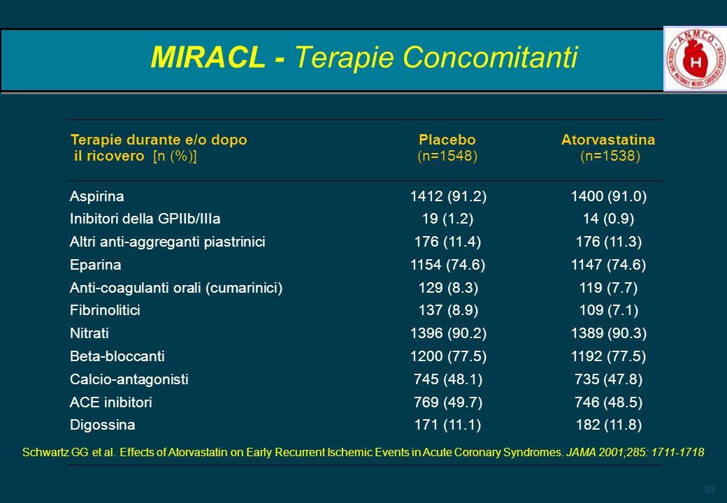 MIRACL - Terapie Concomitanti