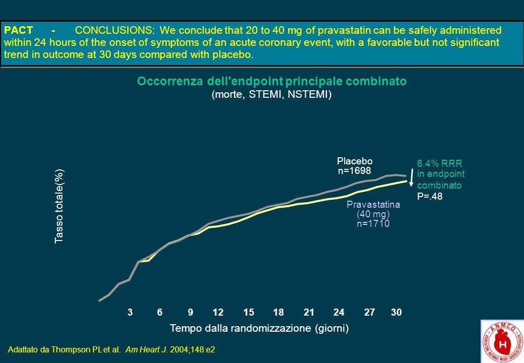 Occorrenza dell endpoint principale combinato (morte, STEMI, NSTEMI)