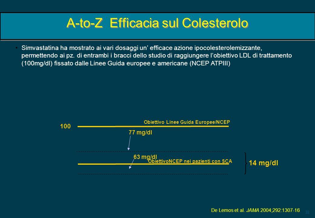 A-to-Z Efficacia sul Colesterolo