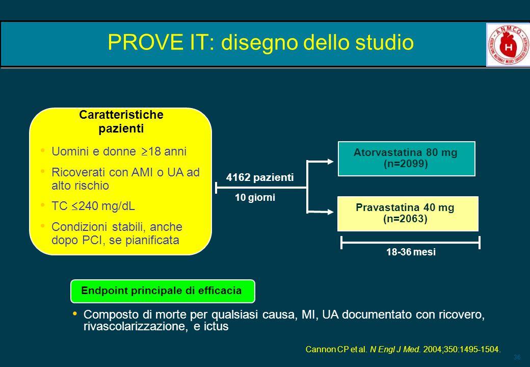 PROVE IT: disegno dello studio