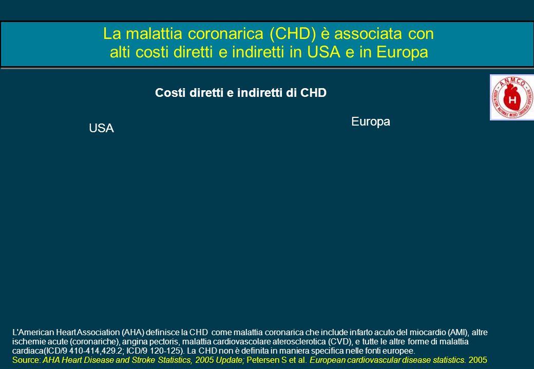 La malattia coronarica (CHD) è associata con alti costi diretti e indiretti in USA e in Europa