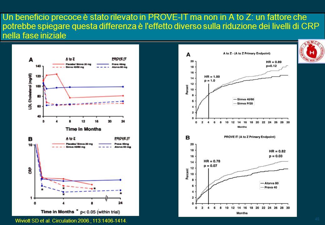 Un beneficio precoce è stato rilevato in PROVE-IT ma non in A to Z: un fattore che potrebbe spiegare questa differenza è l effetto diverso sulla riduzione dei livelli di CRP nella fase iniziale