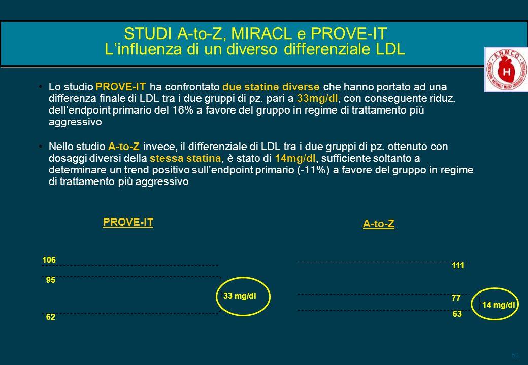 STUDI A-to-Z, MIRACL e PROVE-IT L'influenza di un diverso differenziale LDL