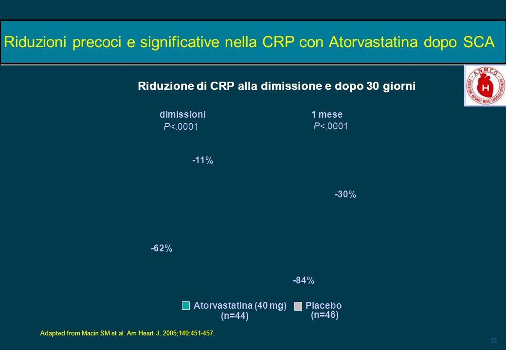 Riduzioni precoci e significative nella CRP con Atorvastatina dopo SCA