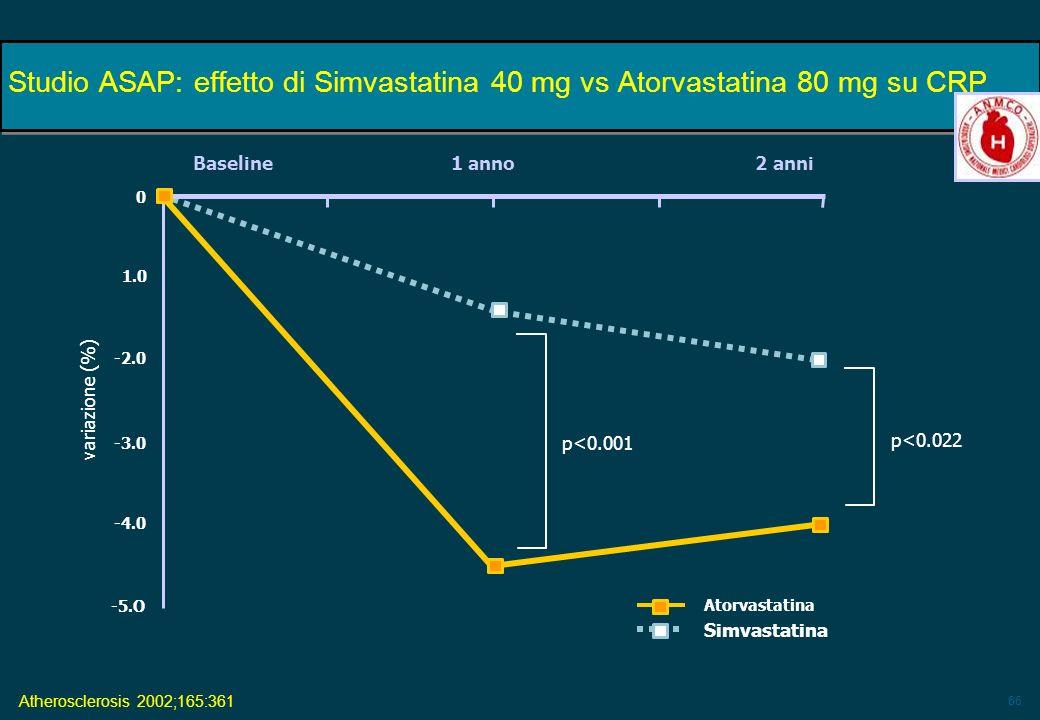 Studio ASAP: effetto di Simvastatina 40 mg vs Atorvastatina 80 mg su CRP