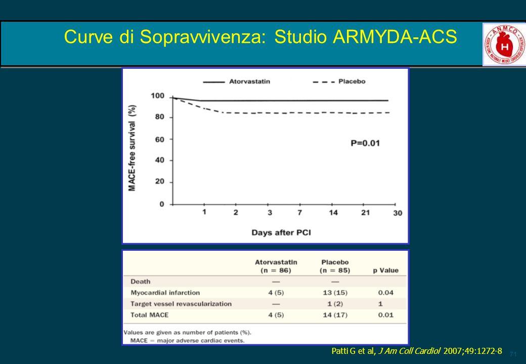 Curve di Sopravvivenza: Studio ARMYDA-ACS