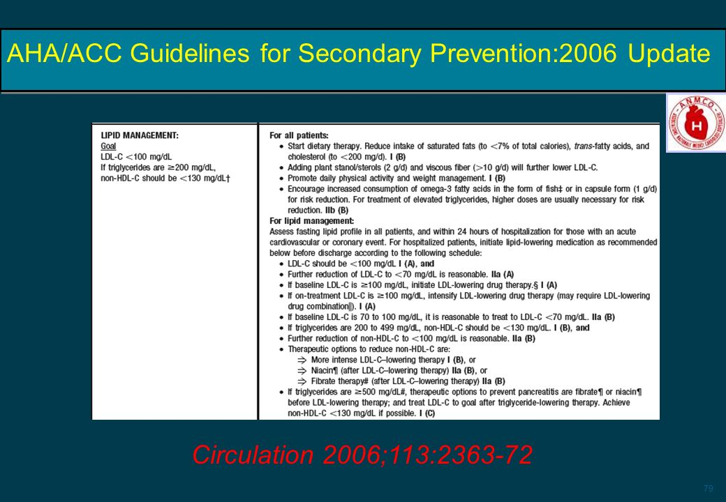 AHA/ACC Guidelines for Secondary Prevention:2006 Update