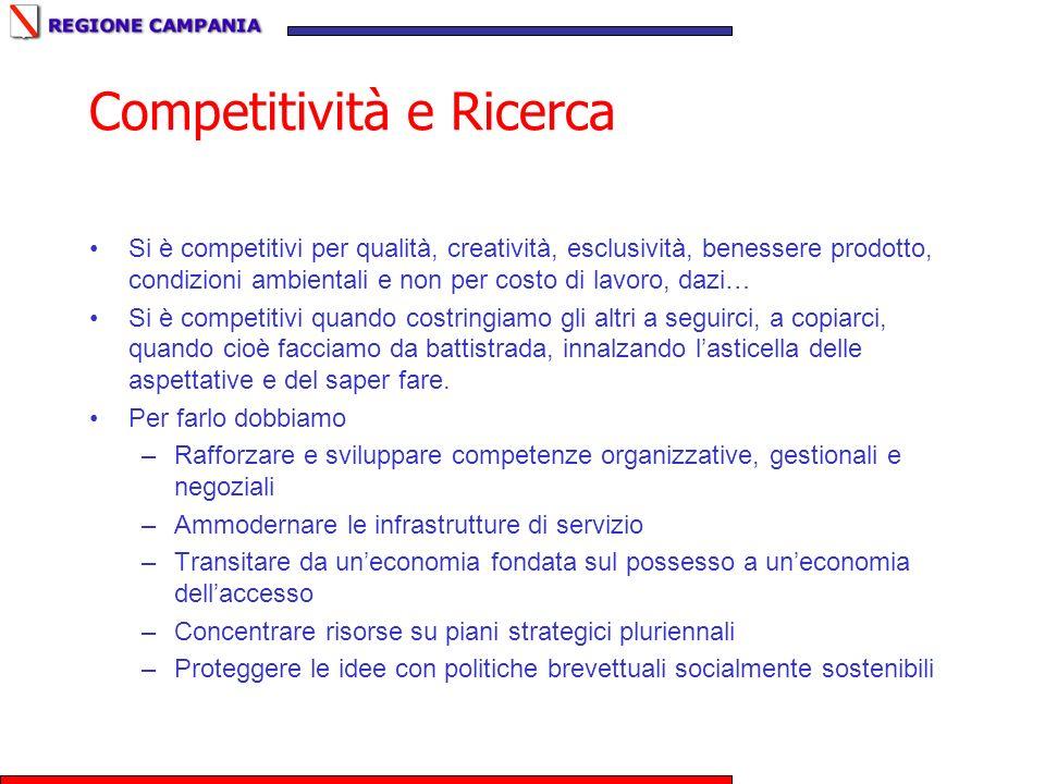 Competitività e Ricerca