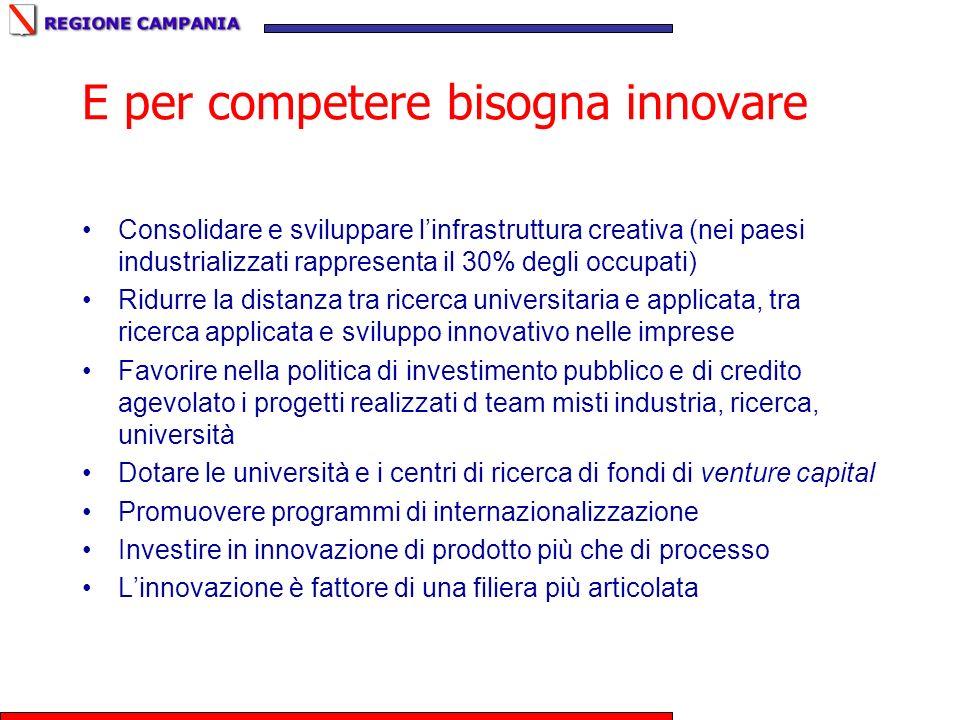 E per competere bisogna innovare