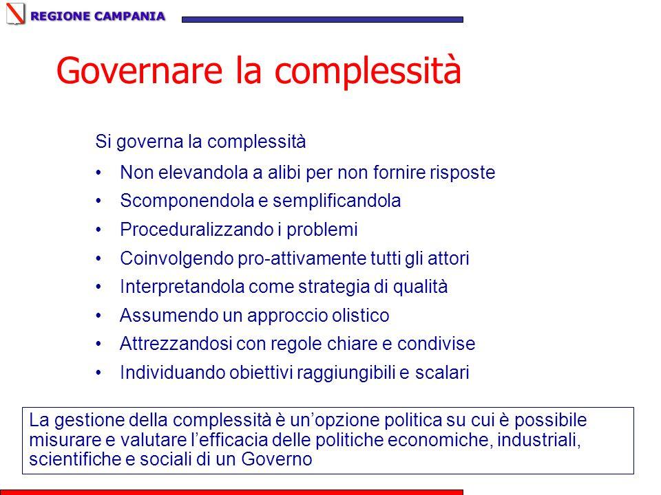 Governare la complessità