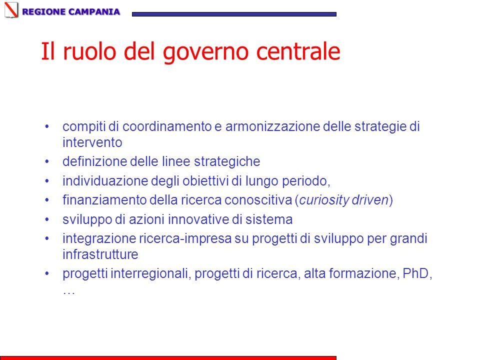 Il ruolo del governo centrale