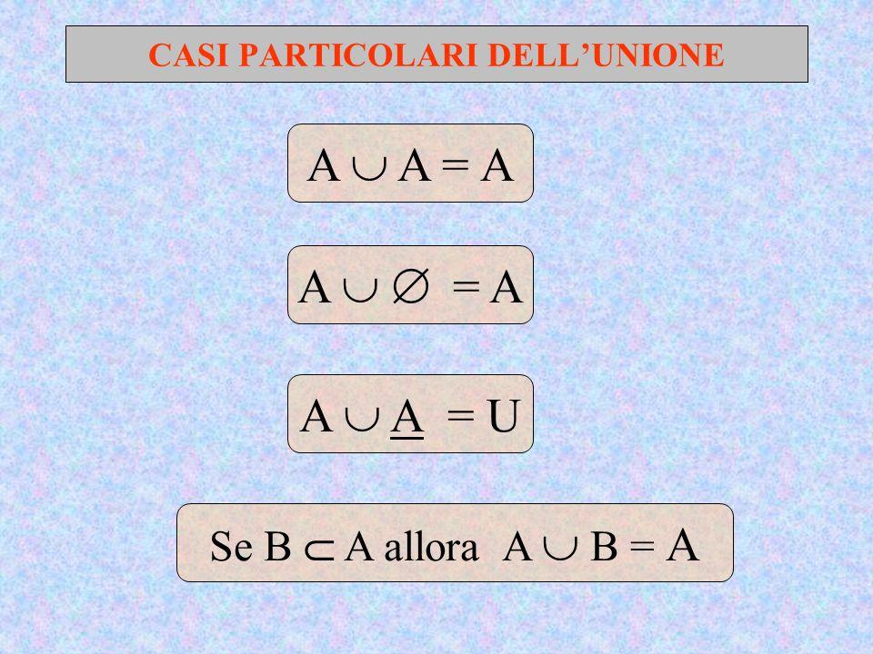 CASI PARTICOLARI DELL'UNIONE