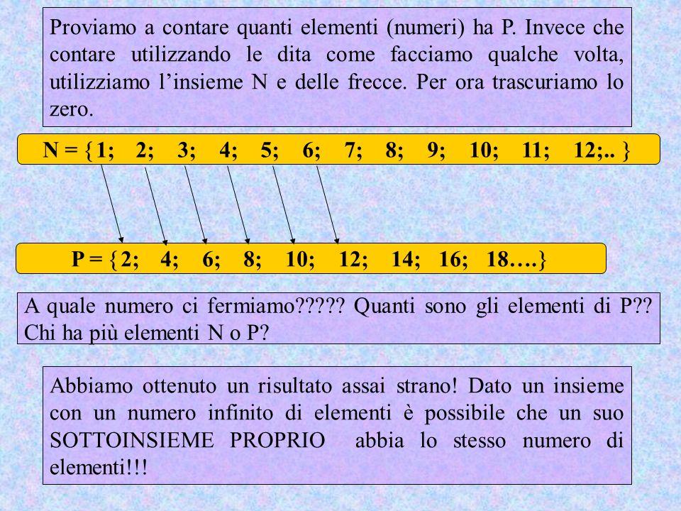 Proviamo a contare quanti elementi (numeri) ha P
