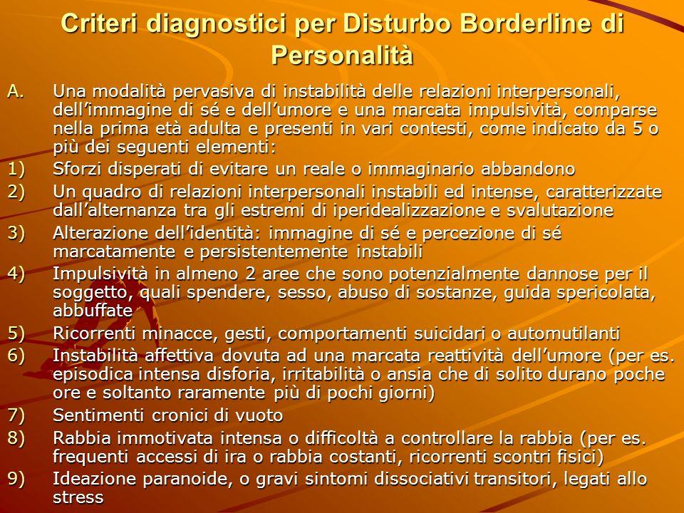 Criteri diagnostici per Disturbo Borderline di Personalità