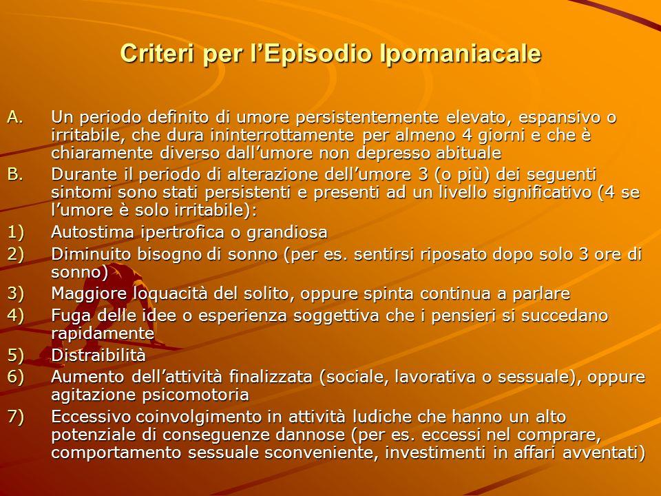 Criteri per l'Episodio Ipomaniacale